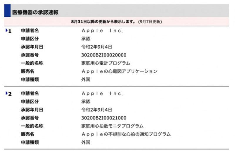 アプリ 心電図 アップル ウォッチ